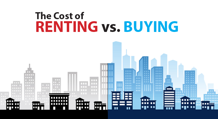 The Cost of Renting vs. Buying a Home [INFOGRAPHIC]   Simplifying The Market