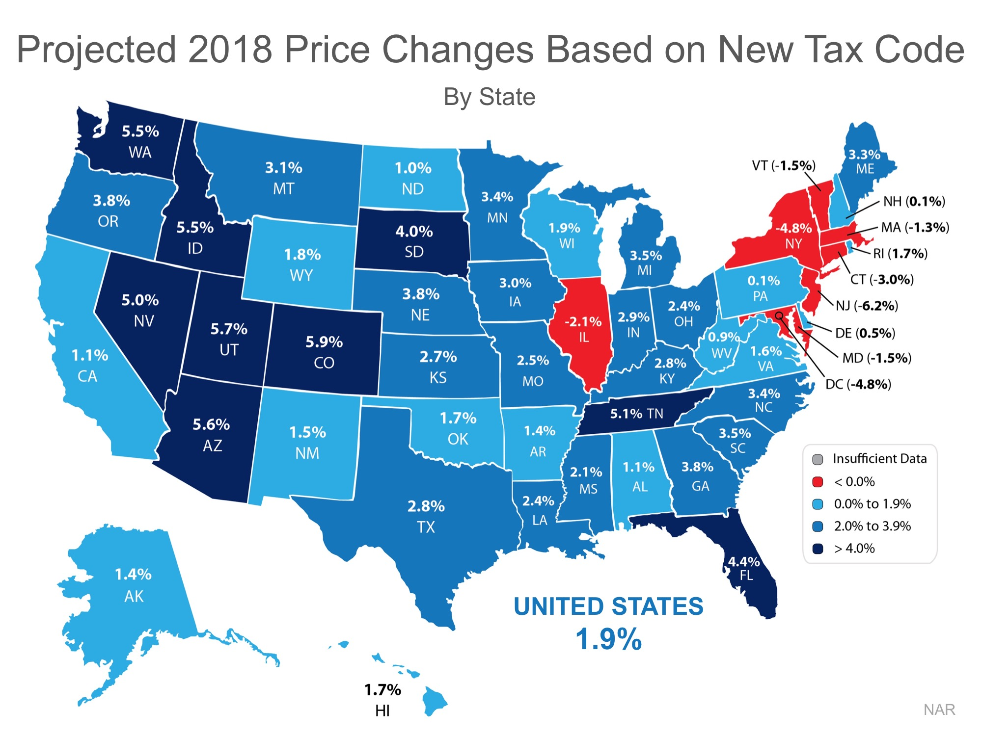 What Impact Will the New Tax Code Have on Home Values? | Simplifying The Market