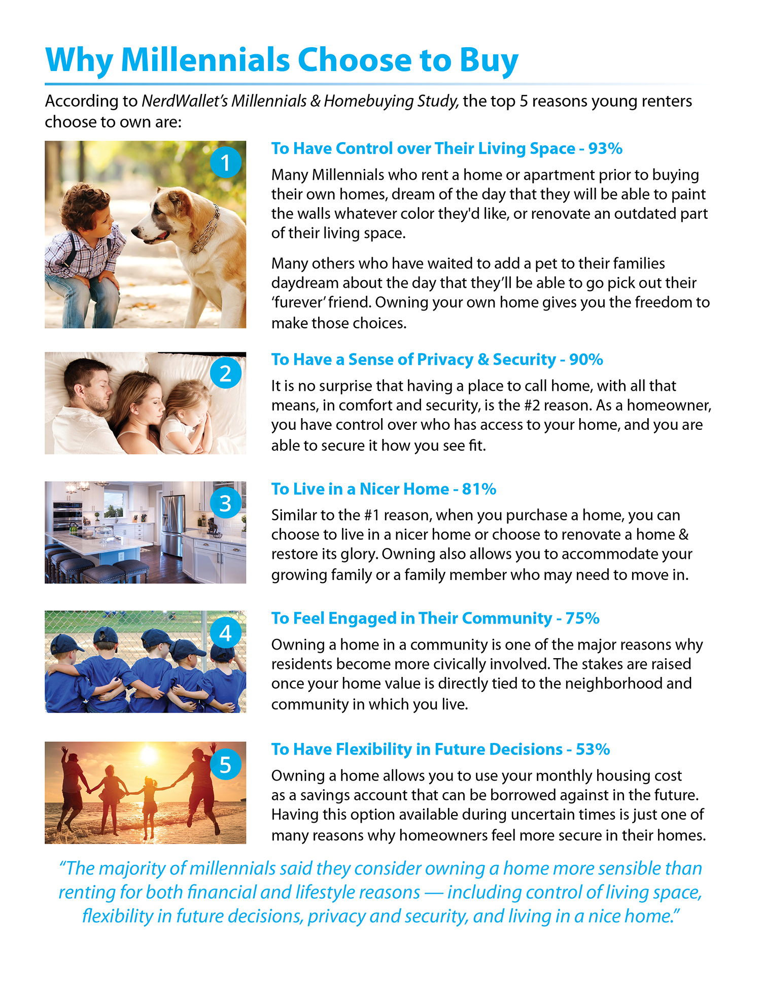 5 Reasons Millennials Choose to Buy [INFOGRAPHIC] | Simplifying The Market